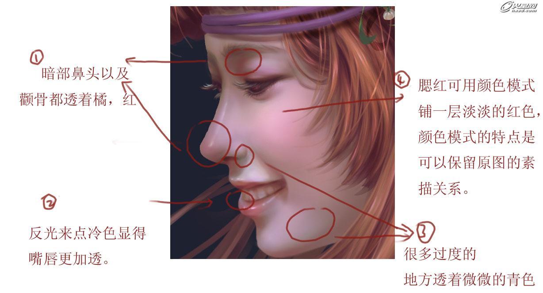 互动媒体教程:《蝴蝶小公主》绘制过程详解图片
